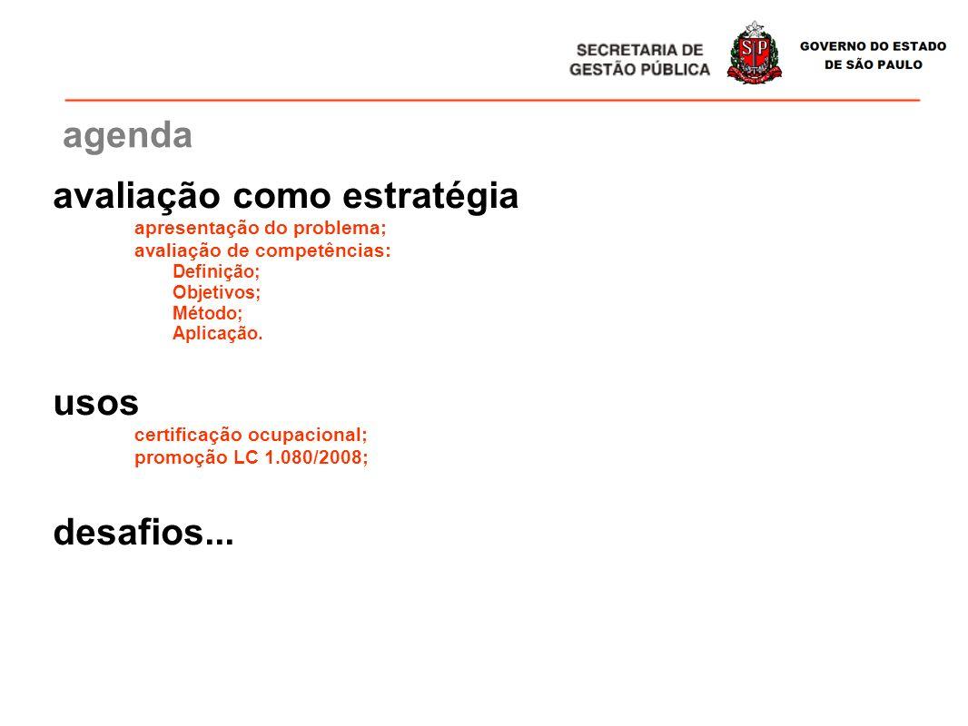 agenda avaliação como estratégia apresentação do problema; avaliação de competências: Definição; Objetivos; Método; Aplicação. usos certificação ocupa