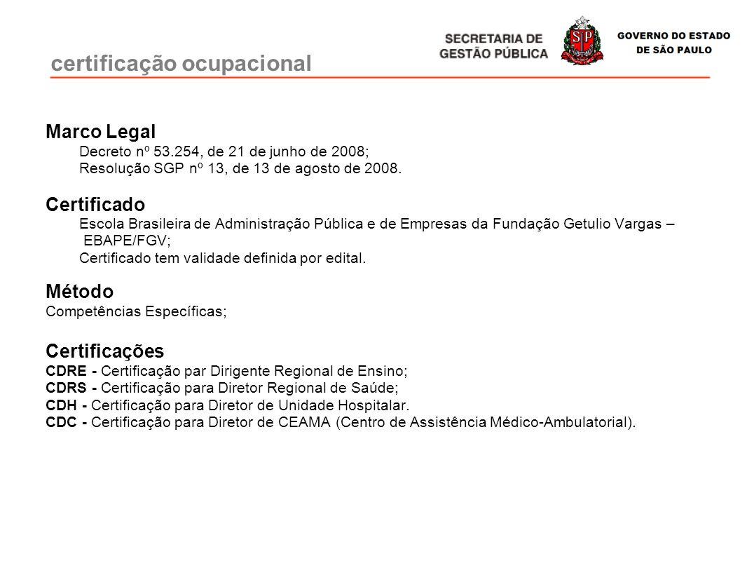 Marco Legal Decreto nº 53.254, de 21 de junho de 2008; Resolução SGP nº 13, de 13 de agosto de 2008. Certificado Escola Brasileira de Administração Pú