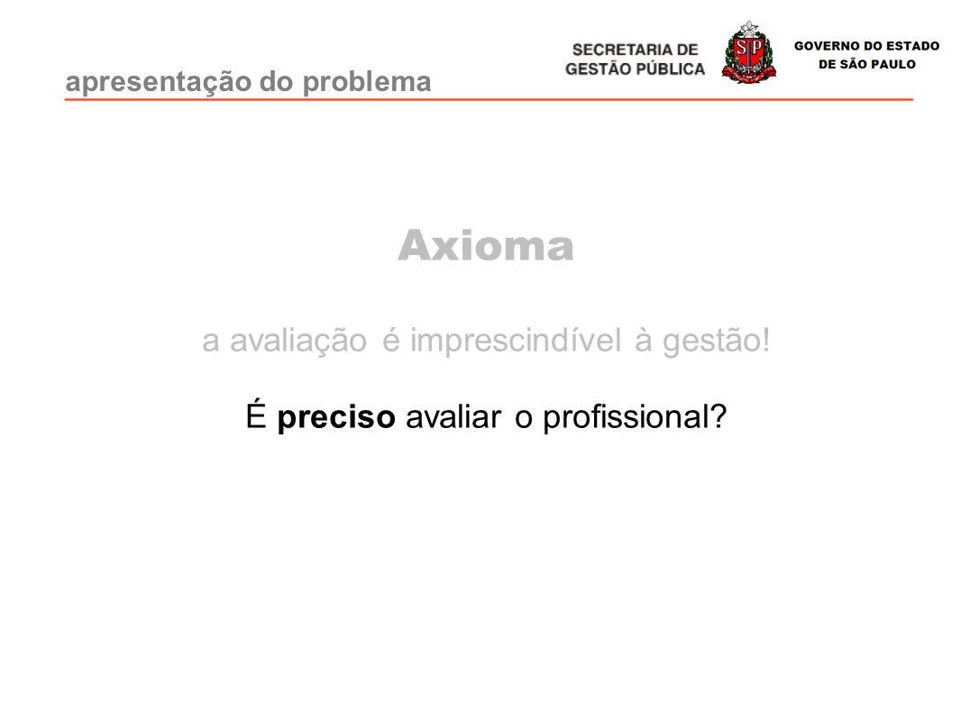 apresentação do problema Axioma a avaliação é imprescindível à gestão! É preciso avaliar o profissional?