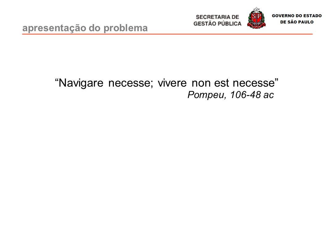 Navigare necesse; vivere non est necesse Pompeu, 106-48 ac Navegar é preciso; viver não é preciso apresentação do problema