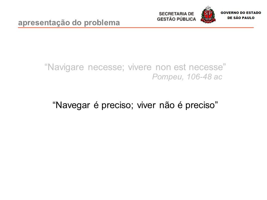 Navigare necesse; vivere non est necesse Pompeu, 106-48 ac Navegar é preciso; viver não é preciso apresentação do problema Precisão.