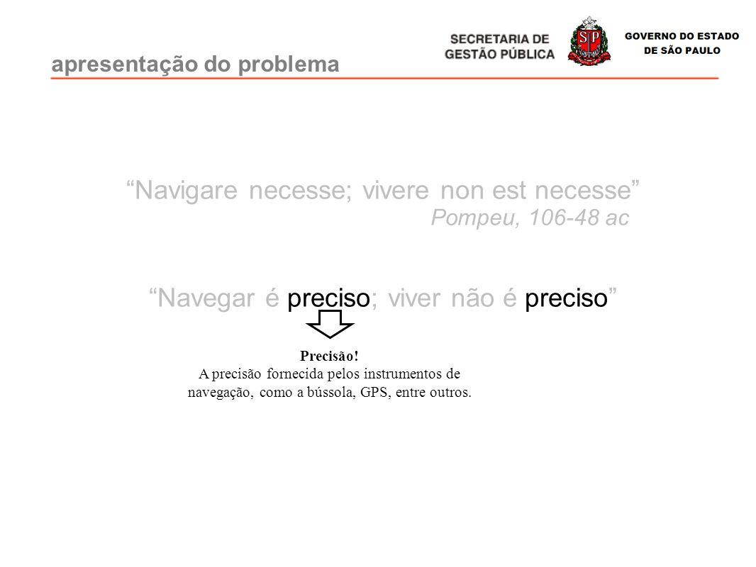 Navigare necesse; vivere non est necesse Pompeu, 106-48 ac Navegar é preciso; viver não é preciso apresentação do problema Governar.