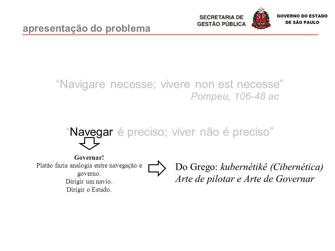 aplicações Decreto nº 53.254/2008.Resolução SGP nº 013/2008.