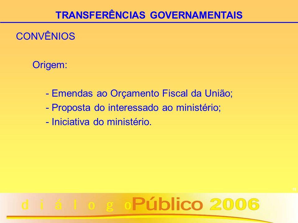 10 CONVÊNIOS Origem: - Emendas ao Orçamento Fiscal da União; - Proposta do interessado ao ministério; - Iniciativa do ministério. TRANSFERÊNCIAS GOVER