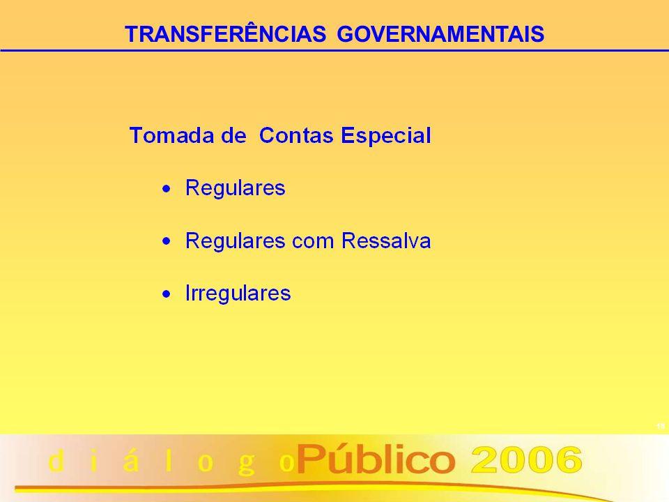 18 TRANSFERÊNCIAS GOVERNAMENTAIS