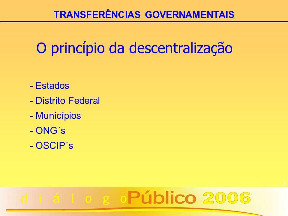 2 TRANSFERÊNCIAS GOVERNAMENTAIS O princípio da descentralização - Estados - Distrito Federal - Municípios - ONG´s - OSCIP´s