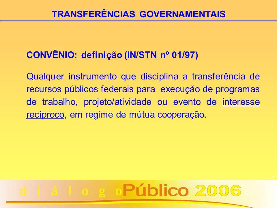6 CONVÊNIO: definição (IN/STN nº 01/97) Qualquer instrumento que disciplina a transferência de recursos públicos federais para execução de programas d
