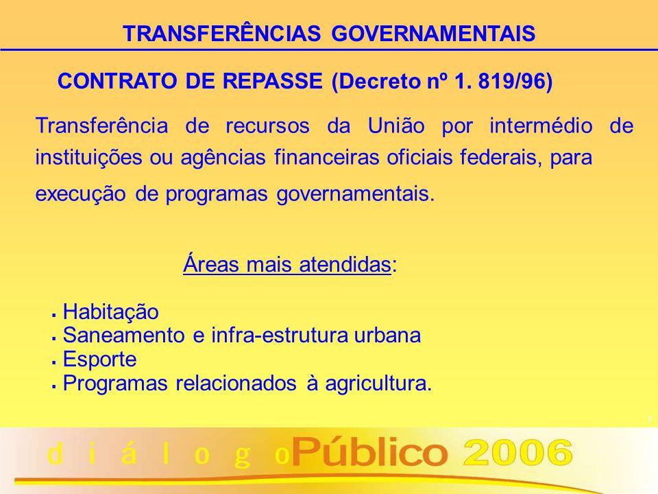 7 CONTRATO DE REPASSE (Decreto nº 1. 819/96) Áreas mais atendidas: Habitação Saneamento e infra-estrutura urbana Esporte Programas relacionados à agri