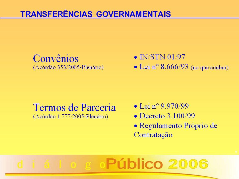 10 CONVÊNIOS Origem: - Emendas ao Orçamento Fiscal da União; - Proposta do interessado ao ministério; - Iniciativa do ministério.