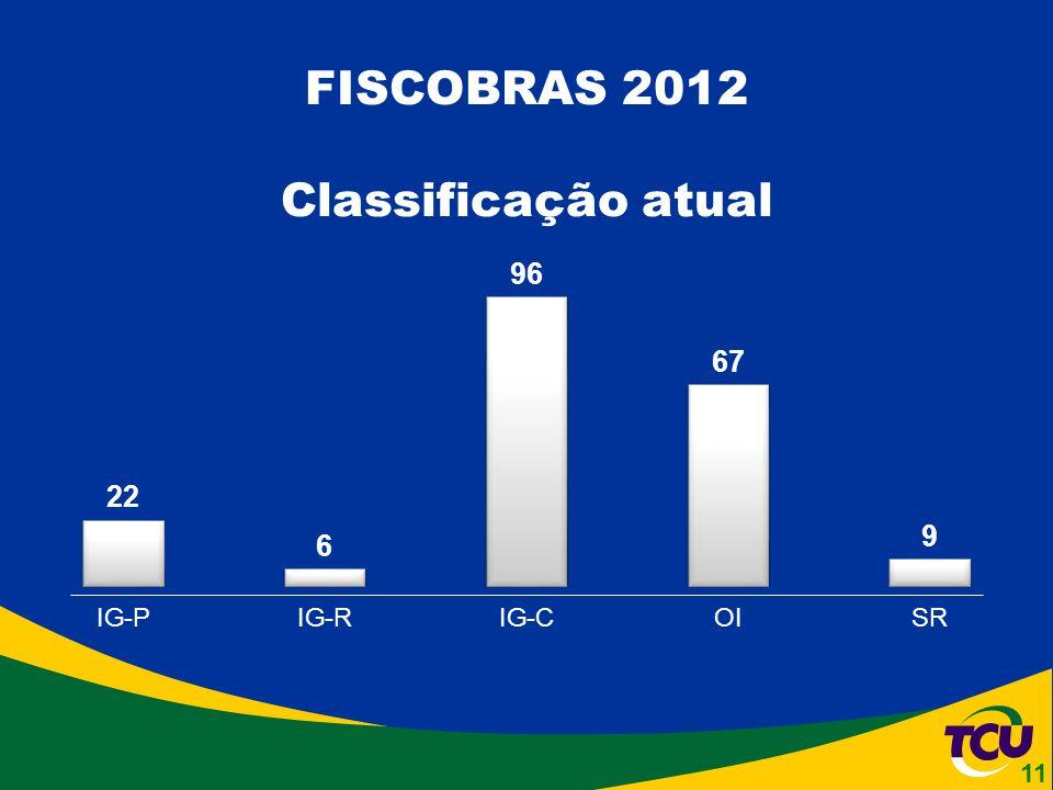 FISCOBRAS 2012 Classificação atual 11