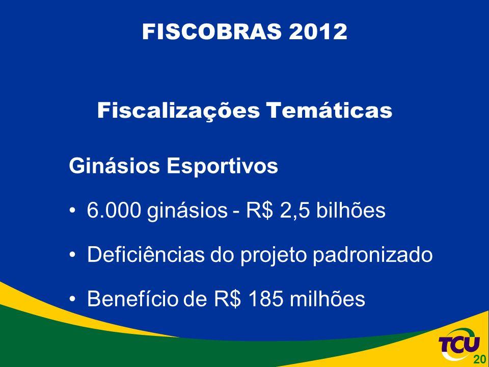 Ginásios Esportivos 6.000 ginásios - R$ 2,5 bilhões Deficiências do projeto padronizado Benefício de R$ 185 milhões FISCOBRAS 2012 Fiscalizações Temáticas 20