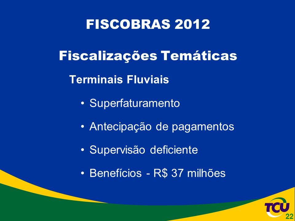 Terminais Fluviais Superfaturamento Antecipação de pagamentos Supervisão deficiente Benefícios - R$ 37 milhões FISCOBRAS 2012 Fiscalizações Temáticas 22