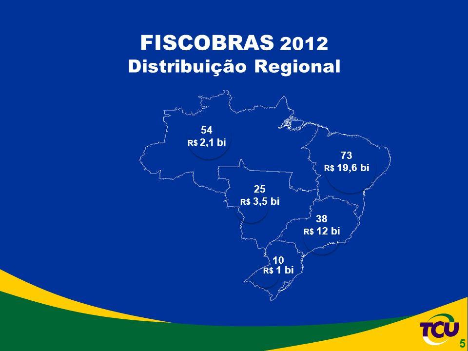 FISCOBRAS 2012 Distribuição Regional 5