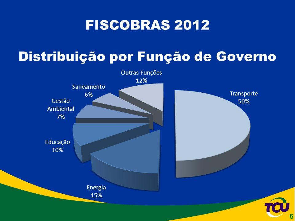 FISCOBRAS 2012 Distribuição por Função de Governo 6