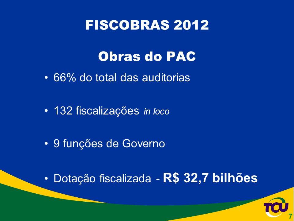 66% do total das auditorias 132 fiscalizações in loco 9 funções de Governo Dotação fiscalizada - R$ 32,7 bilhões FISCOBRAS 2012 Obras do PAC 7