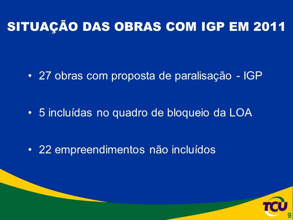 27 obras com proposta de paralisação - IGP 5 incluídas no quadro de bloqueio da LOA 22 empreendimentos não incluídos SITUAÇÃO DAS OBRAS COM IGP EM 2011 9