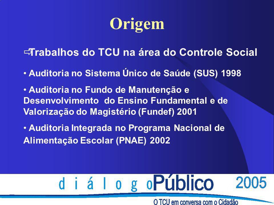 Origem Trabalhos do TCU na área do Controle Social Auditoria no Sistema Único de Saúde (SUS) 1998 Auditoria no Fundo de Manutenção e Desenvolvimento do Ensino Fundamental e de Valorização do Magistério (Fundef) 2001 Auditoria Integrada no Programa Nacional de Alimentação Escolar (PNAE) 2002