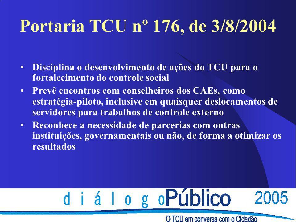 Portaria TCU nº 176, de 3/8/2004 Disciplina o desenvolvimento de ações do TCU para o fortalecimento do controle social Prevê encontros com conselheiros dos CAEs, como estratégia-piloto, inclusive em quaisquer deslocamentos de servidores para trabalhos de controle externo Reconhece a necessidade de parcerias com outras instituições, governamentais ou não, de forma a otimizar os resultados