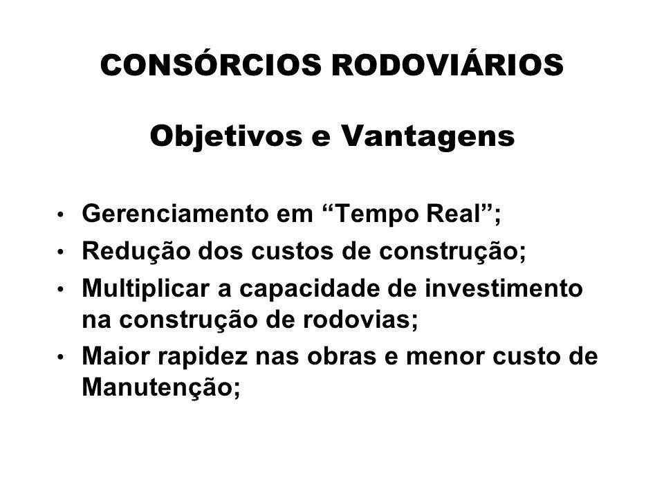 CONSÓRCIOS RODOVIÁRIOS Objetivos e Vantagens Gerenciamento em Tempo Real; Redução dos custos de construção; Multiplicar a capacidade de investimento n