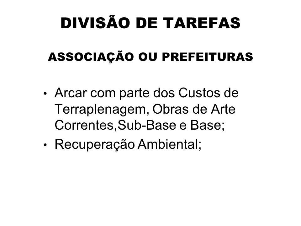 DIVISÃO DE TAREFAS ASSOCIAÇÃO OU PREFEITURAS Arcar com parte dos Custos de Terraplenagem, Obras de Arte Correntes,Sub-Base e Base; Recuperação Ambient