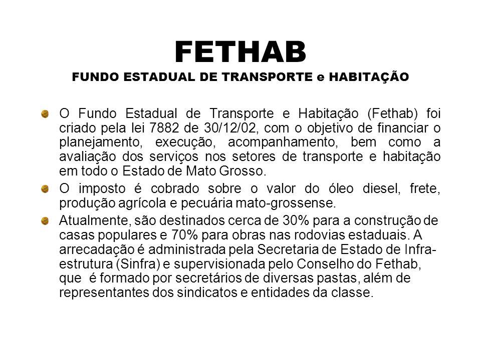 FETHAB FUNDO ESTADUAL DE TRANSPORTE e HABITAÇÃO O Fundo Estadual de Transporte e Habitação (Fethab) foi criado pela lei 7882 de 30/12/02, com o objeti