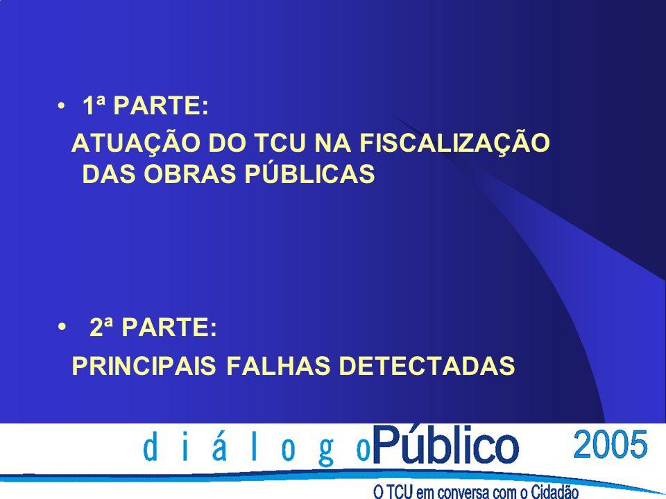 1ª PARTE: ATUAÇÃO DO TCU NA FISCALIZAÇÃO DAS OBRAS PÚBLICAS 2ª PARTE: PRINCIPAIS FALHAS DETECTADAS
