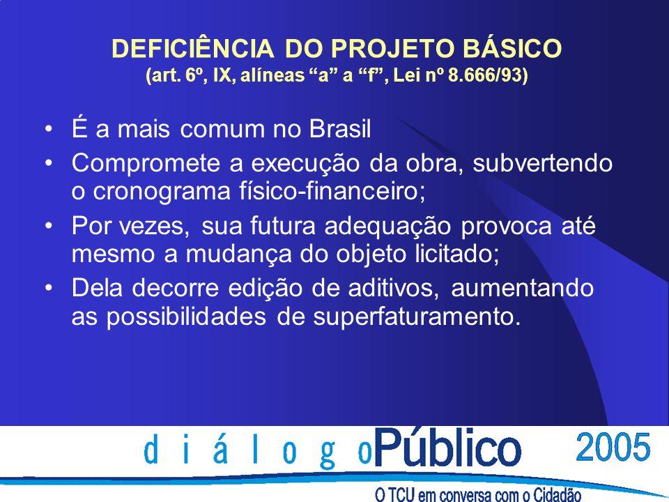DEFICIÊNCIA DO PROJETO BÁSICO (art. 6º, IX, alíneas a a f, Lei nº 8.666/93) É a mais comum no Brasil Compromete a execução da obra, subvertendo o cron