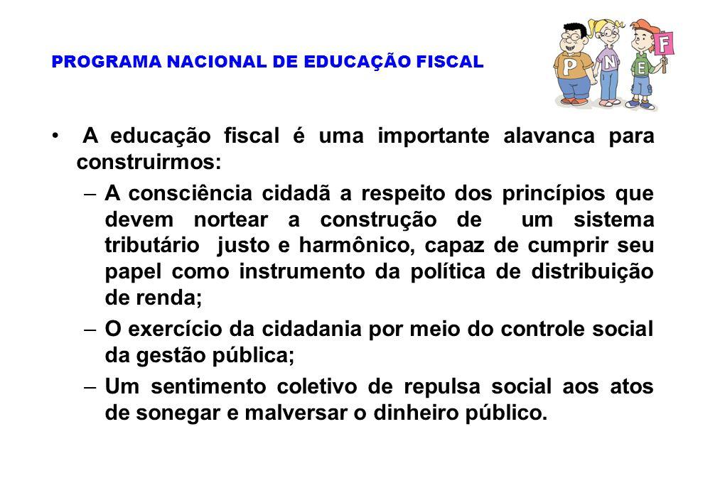 A educação fiscal é uma importante alavanca para construirmos: –A consciência cidadã a respeito dos princípios que devem nortear a construção de um si
