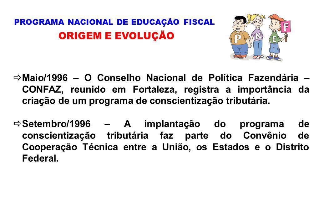 Maio/1996 – O Conselho Nacional de Política Fazendária – CONFAZ, reunido em Fortaleza, registra a importância da criação de um programa de conscientiz