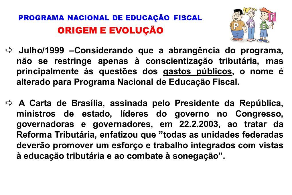 PROGRAMA NACIONAL DE EDUCAÇÃO FISCAL ORIGEM E EVOLUÇÃO Julho/1999 –Considerando que a abrangência do programa, não se restringe apenas à conscientizaç