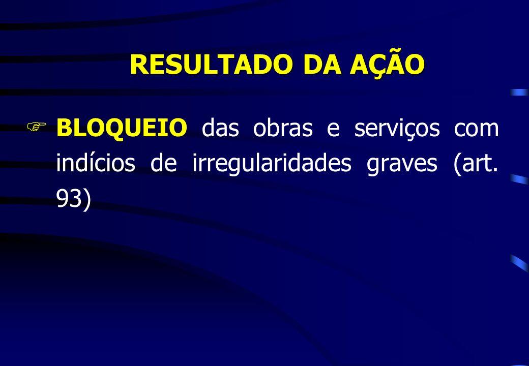 RESULTADO DA AÇÃO BLOQUEIO das obras e serviços com indícios de irregularidades graves (art. 93)