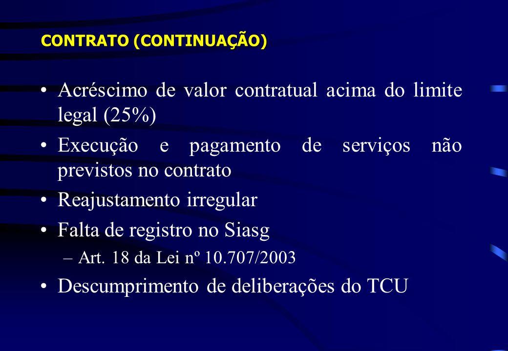 Acréscimo de valor contratual acima do limite legal (25%) Execução e pagamento de serviços não previstos no contrato Reajustamento irregular Falta de registro no Siasg –Art.