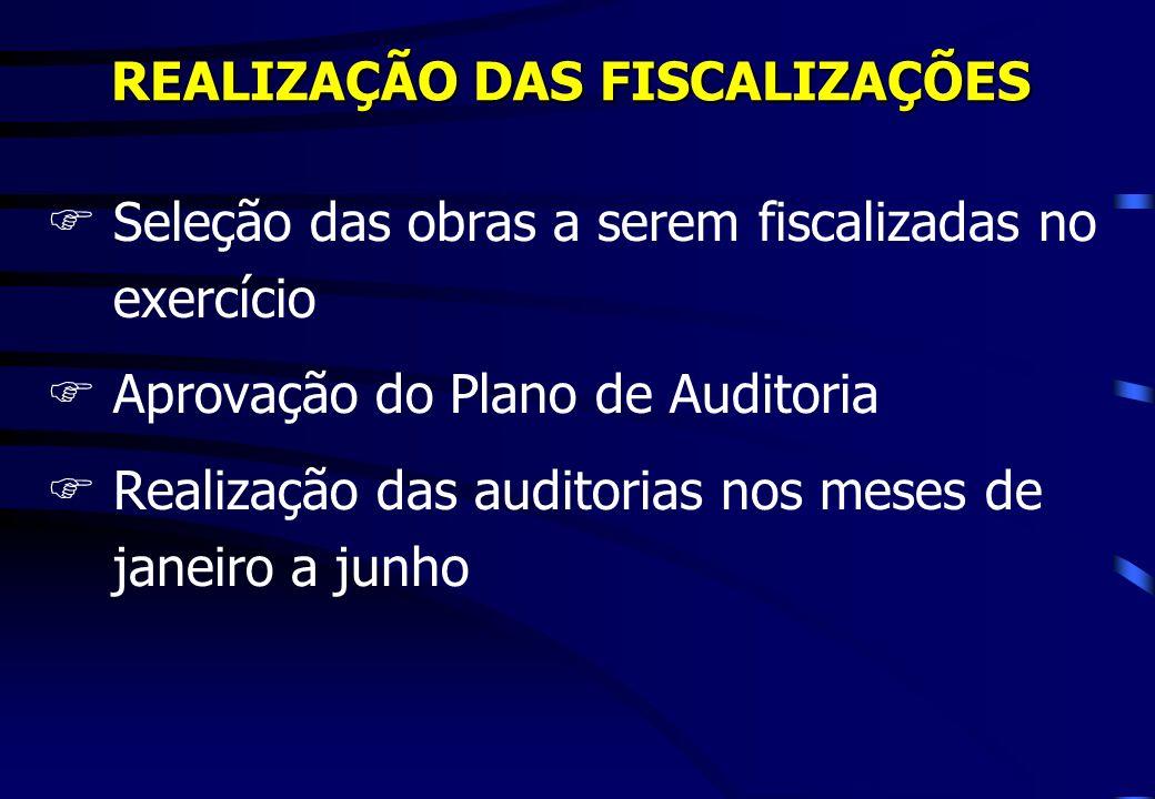 REALIZAÇÃO DAS FISCALIZAÇÕES FSeleção das obras a serem fiscalizadas no exercício FAprovação do Plano de Auditoria FRealização das auditorias nos meses de janeiro a junho