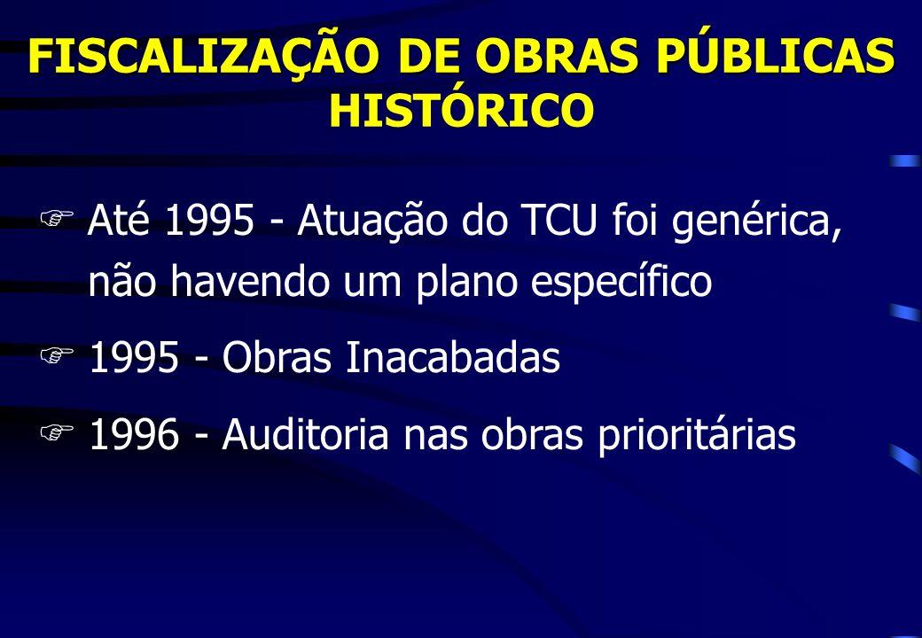 FISCALIZAÇÃO DE OBRAS PÚBLICAS FISCALIZAÇÃO DE OBRAS PÚBLICAS HISTÓRICO FAté 1995 - Atuação do TCU foi genérica, não havendo um plano específico F1995 - Obras Inacabadas F1996 - Auditoria nas obras prioritárias