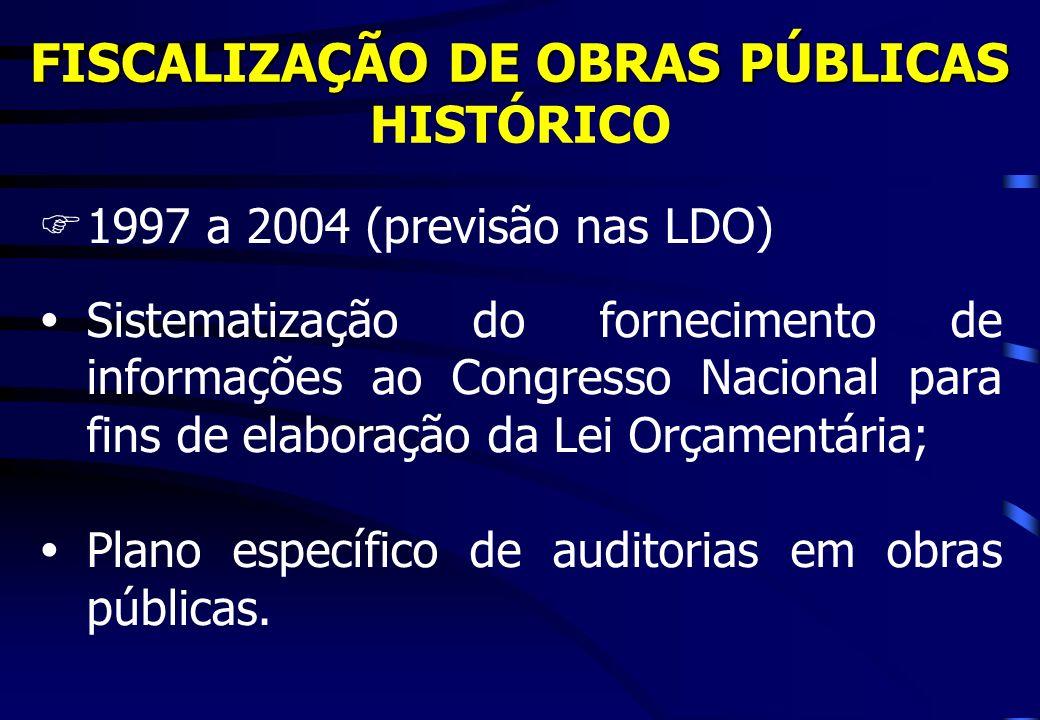 FISCALIZAÇÃO DE OBRAS PÚBLICAS FISCALIZAÇÃO DE OBRAS PÚBLICAS HISTÓRICO F1997 a 2004 (previsão nas LDO) ŸSistematização do fornecimento de informações ao Congresso Nacional para fins de elaboração da Lei Orçamentária; ŸPlano específico de auditorias em obras públicas.