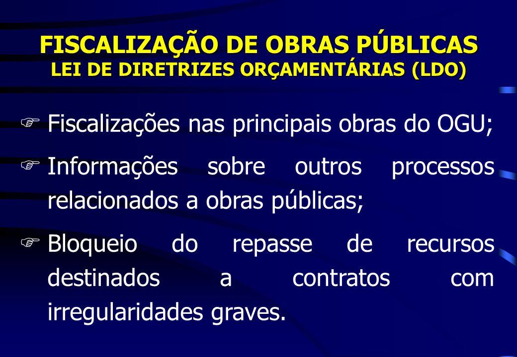 FISCALIZAÇÃO DE OBRAS PÚBLICAS LEI DE DIRETRIZES ORÇAMENTÁRIAS (LDO) FFiscalizações nas principais obras do OGU; FInformações sobre outros processos r
