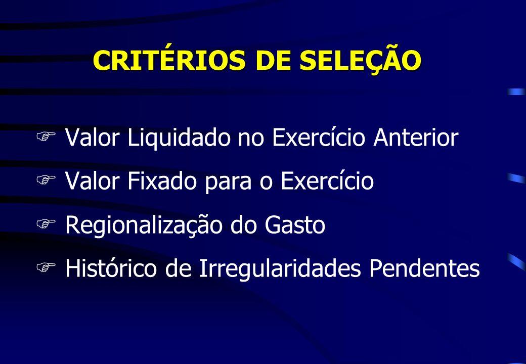 CRITÉRIOS DE SELEÇÃO FValor Liquidado no Exercício Anterior FValor Fixado para o Exercício FRegionalização do Gasto FHistórico de Irregularidades Pendentes