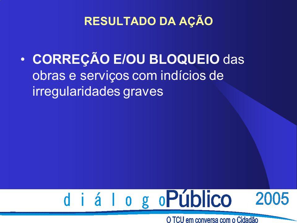 RESULTADO DA AÇÃO CORREÇÃO E/OU BLOQUEIO das obras e serviços com indícios de irregularidades graves
