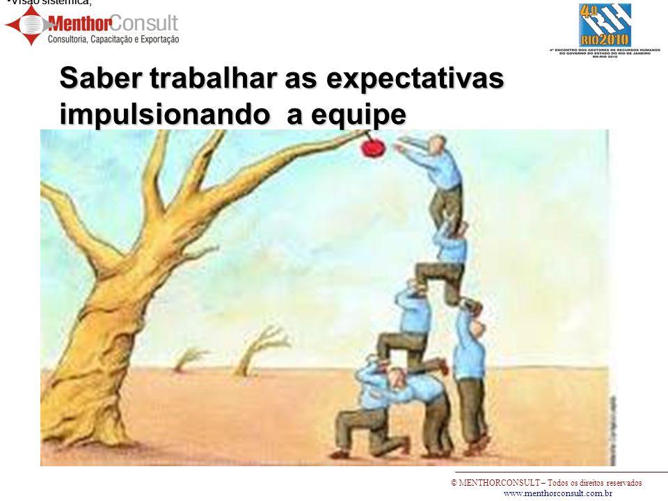 © MENTHORCONSULT – Todos os direitos reservados www.menthorconsult.com.br Visão sistêmica; Saber trabalhar as expectativas impulsionando a equipe