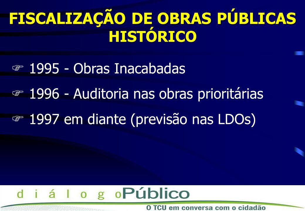 FISCALIZAÇÃO DE OBRAS PÚBLICAS FISCALIZAÇÃO DE OBRAS PÚBLICAS HISTÓRICO F1995 - Obras Inacabadas F1996 - Auditoria nas obras prioritárias F1997 em dia