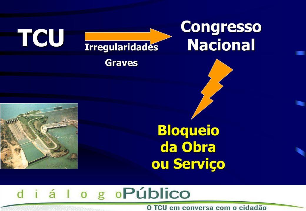 TCU Bloqueio da Obra ou Serviço Congresso Nacional Irregularidades Graves