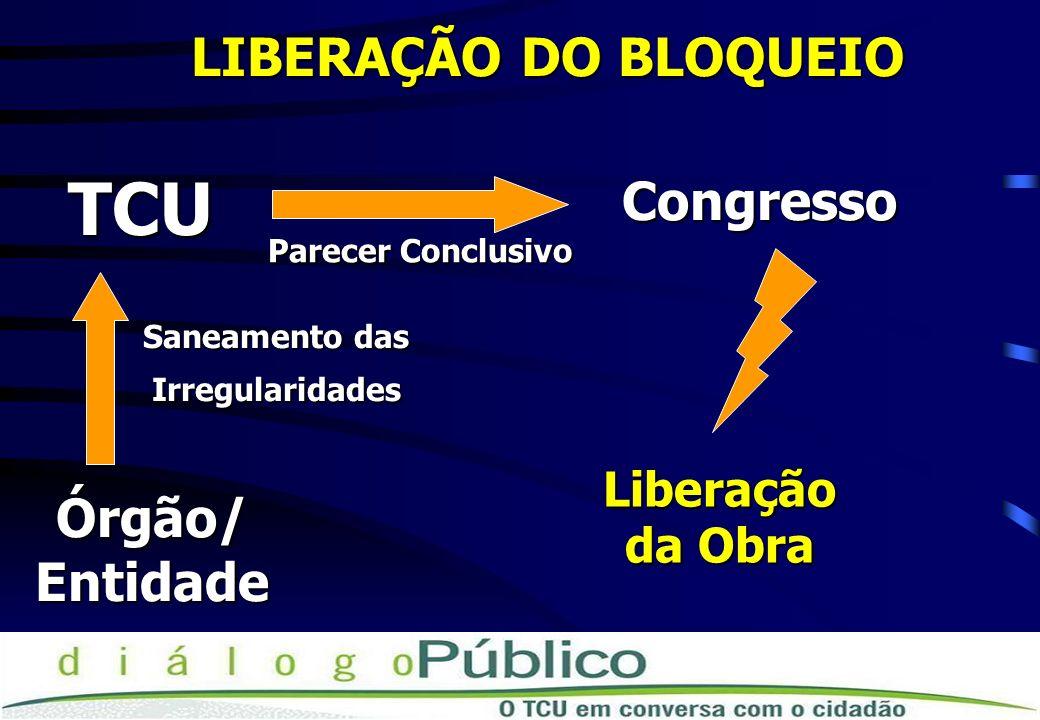 TCU Liberação da Obra Congresso Parecer Conclusivo Órgão/ Entidade Saneamento das Irregularidades LIBERAÇÃO DO BLOQUEIO