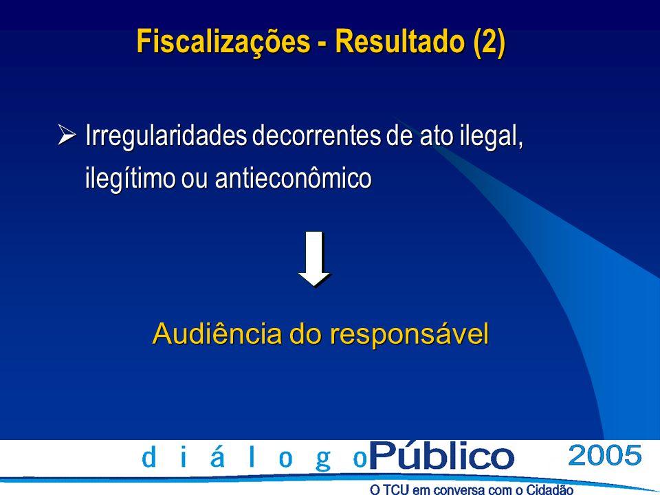Fiscalizações - Resultado (2) Irregularidades decorrentes de ato ilegal, ilegítimo ou antieconômico Audiência do responsável