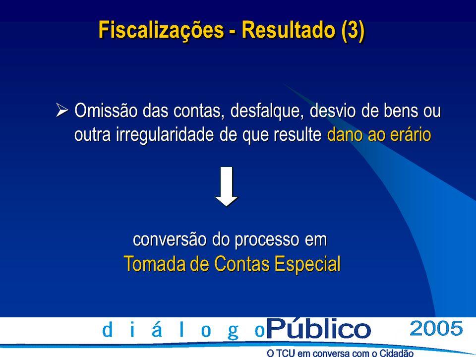 Fiscalizações - Resultado (3) Omissão das contas, desfalque, desvio de bens ou outra irregularidade de que resulte dano ao erário conversão do process