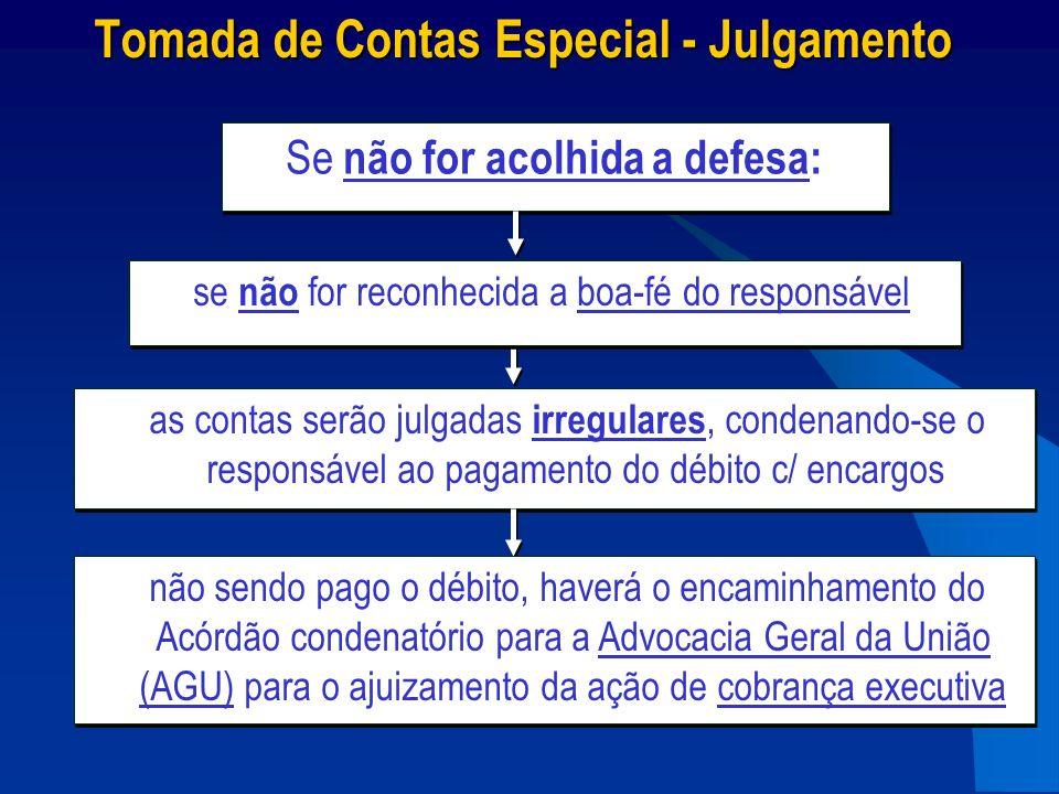 Tomada de Contas Especial - Julgamento Se não for acolhida a defesa: as contas serão julgadas irregulares, condenando-se o responsável ao pagamento do