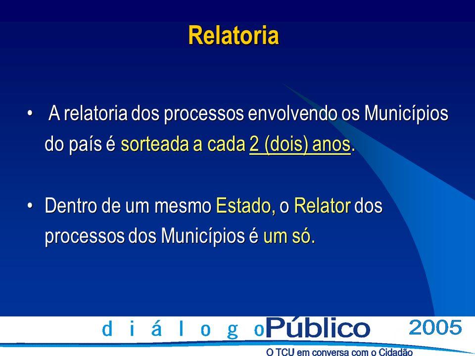 Relatoria A relatoria dos processos envolvendo os Municípios do país é sorteada a cada 2 (dois) anos. Dentro de um mesmo Estado, o Relator dos process