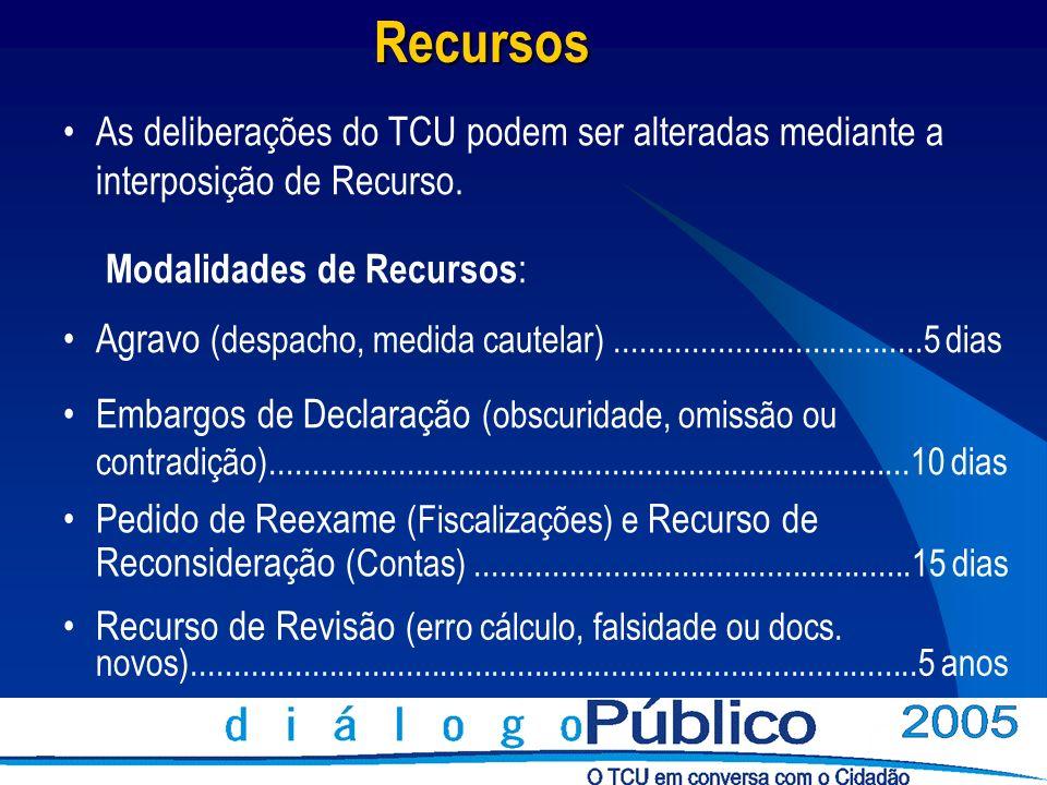 Recursos As deliberações do TCU podem ser alteradas mediante a interposição de Recurso. Modalidades de Recursos : Agravo (despacho, medida cautelar)..