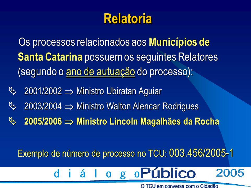 RelatoriaRelatoria Os processos relacionados aos Municípios de Santa Catarina possuem os seguintes Relatores (segundo o ano de autuação do processo):
