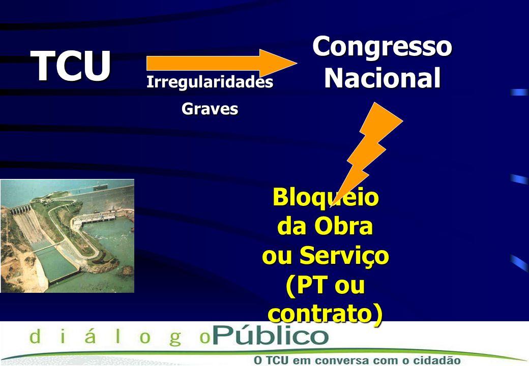 TCU Bloqueio da Obra ou Serviço (PT ou contrato) Congresso Nacional Irregularidades Graves