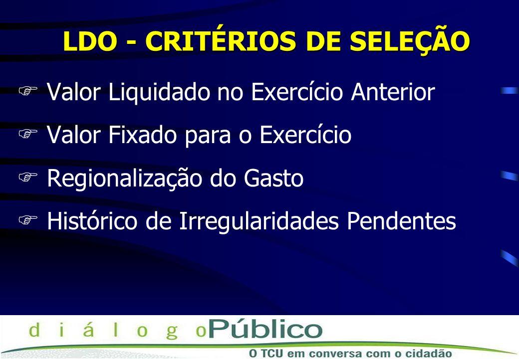 LDO- Vínculo TCU/CN FEnvio de informações (fiscobras) ao Congresso sobre: F execução físico-financeira das obras; F presença de eventuais indícios de irregularidades graves.